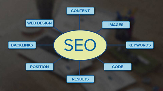 Search engine optimization a cosa serve e come funziona
